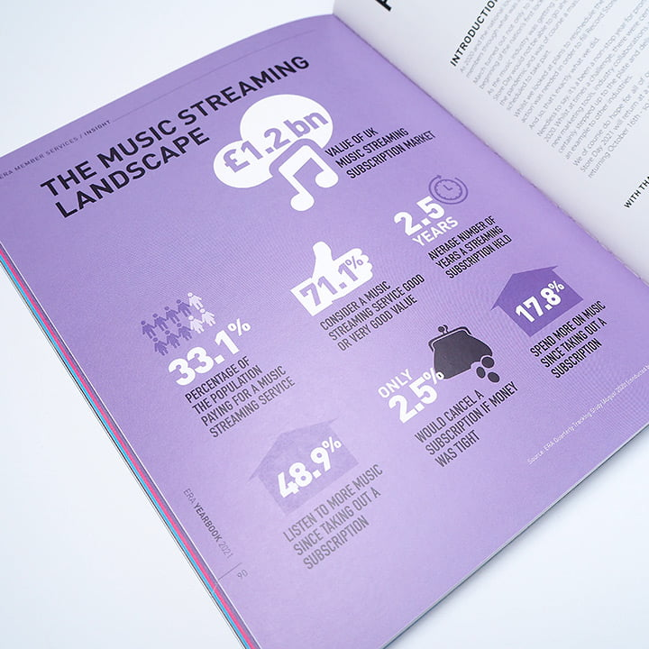 Music infographics design page